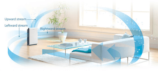 tip number 1 on where to spot place for air purifier placing air machines away from walls and corners